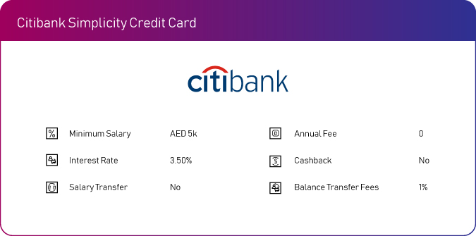 No Annual Fee Citibank