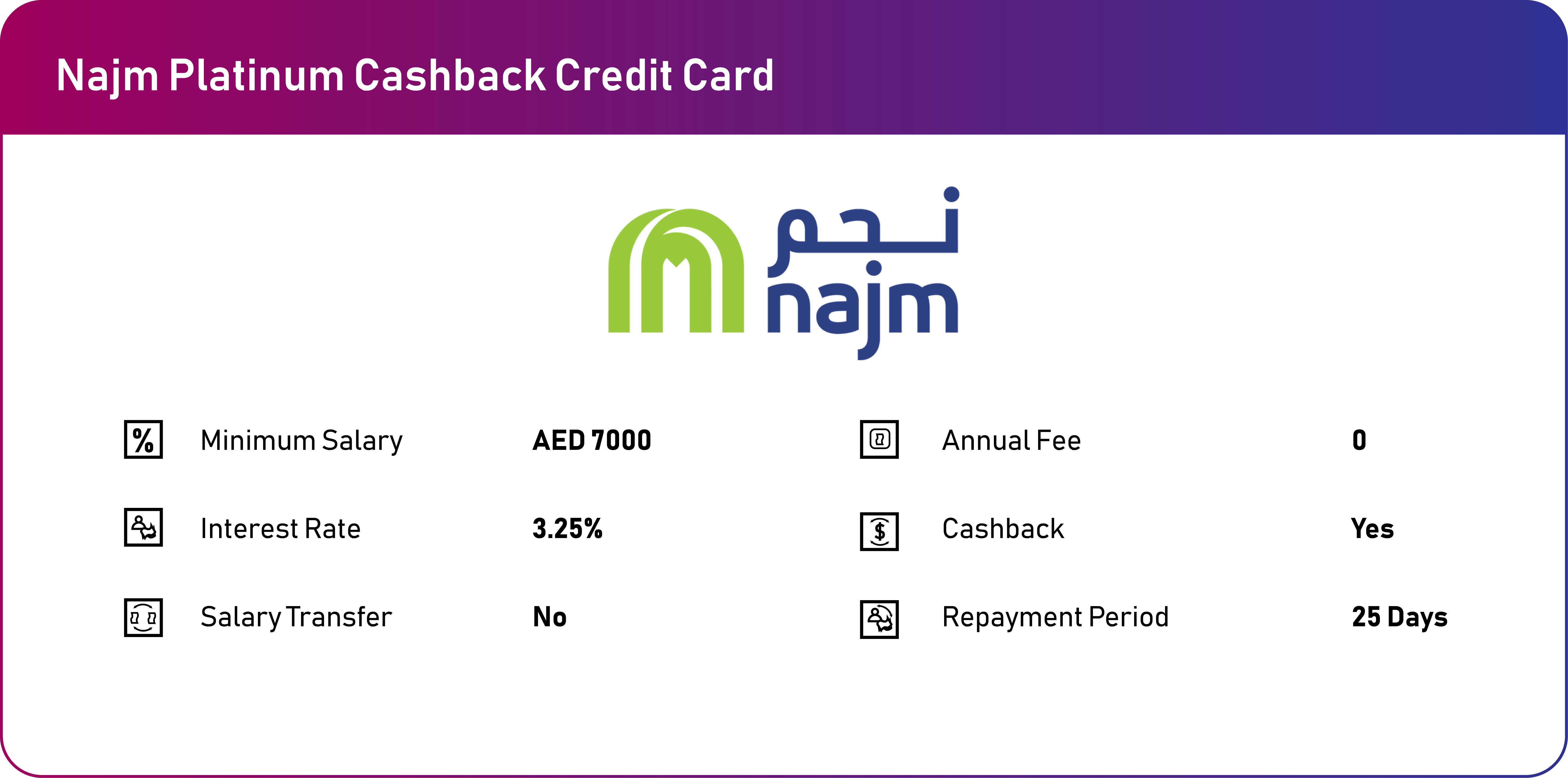 NAJM ANNUAL FEE NO