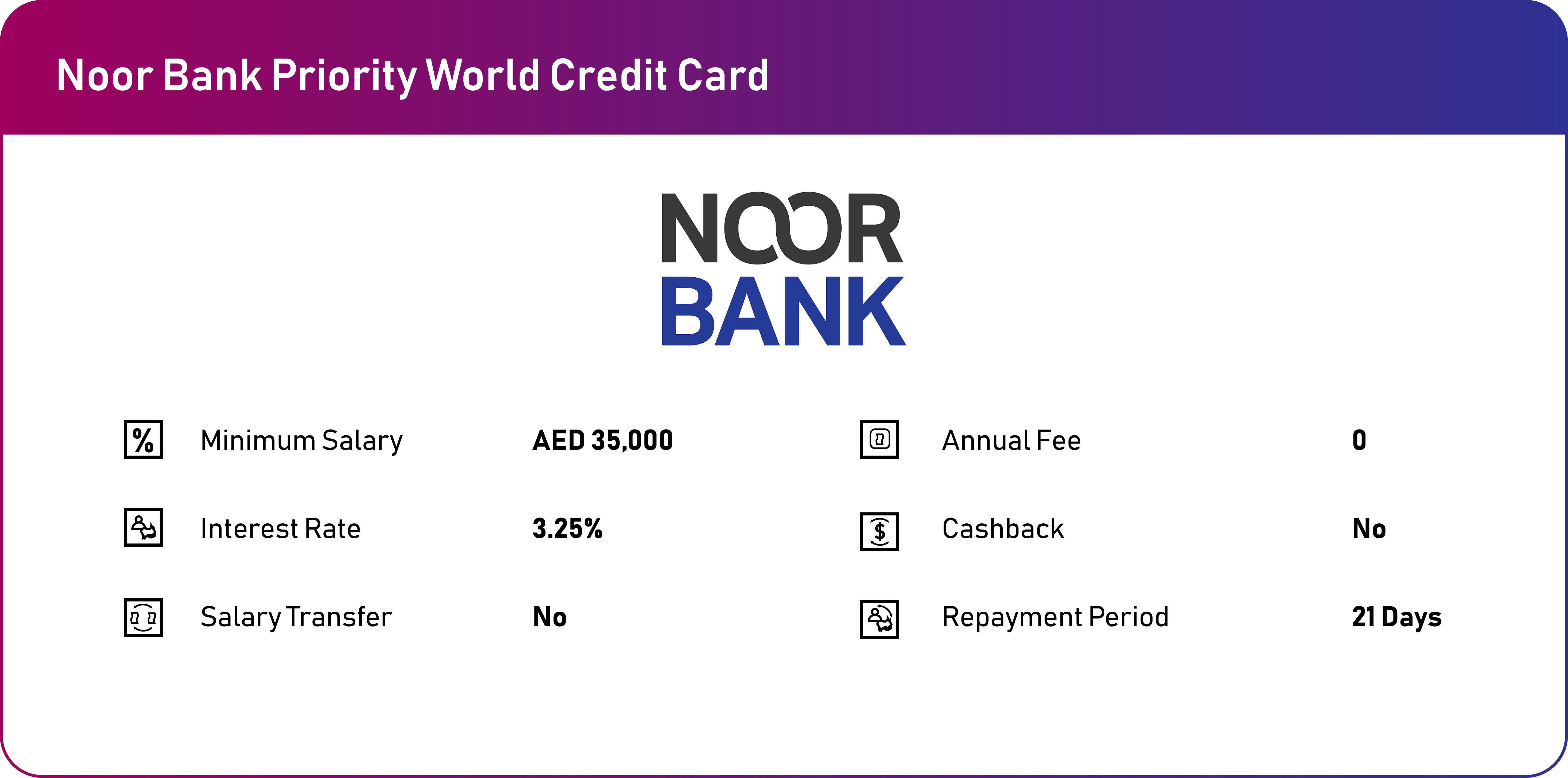 Noor Card
