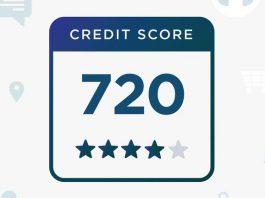 Credit score in UAE